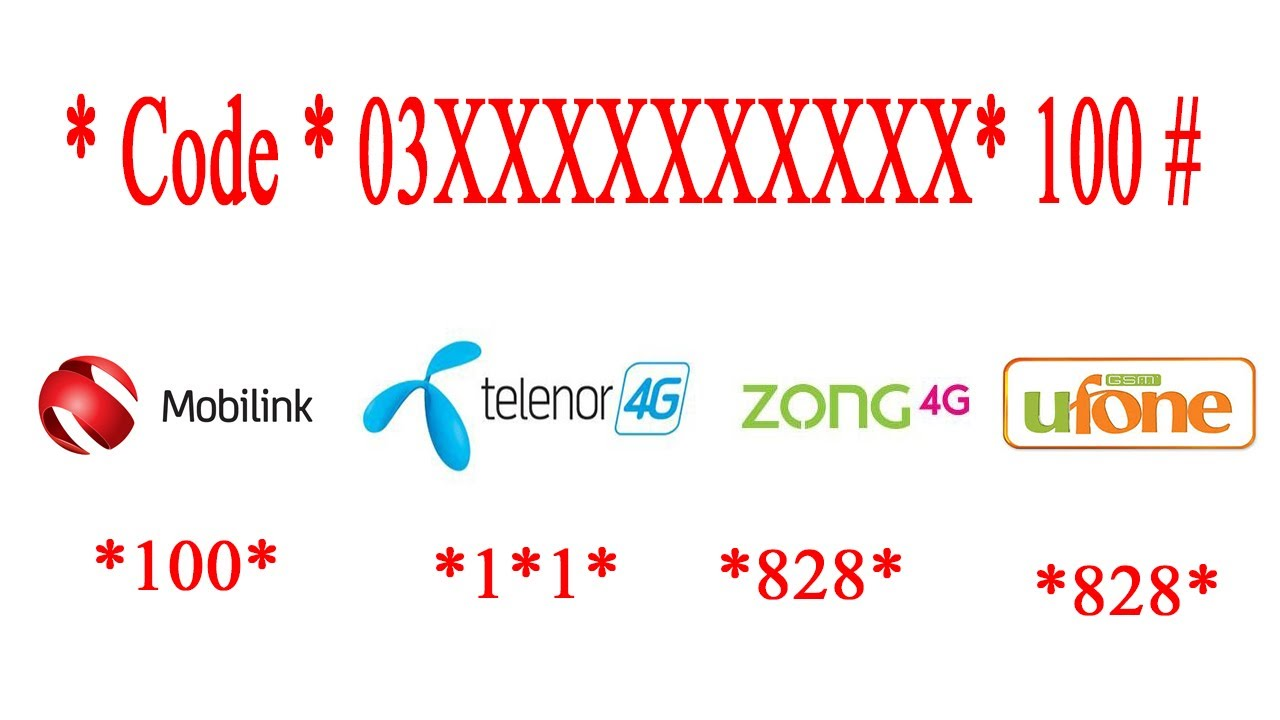Mobile Balance Share Codes aLL Network 2021- Balance Transfer Code of Zong, Mobilink, Jazz, Ufone, Telenor, Warid